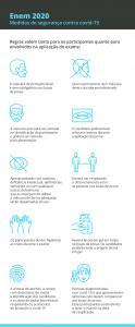 infografico_medidas_de_seguranca_enem