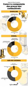 infografico_combustiveis_1