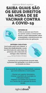infografico_direitos_vacina