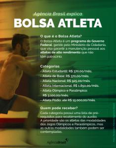 infografico_bolsa-atleta